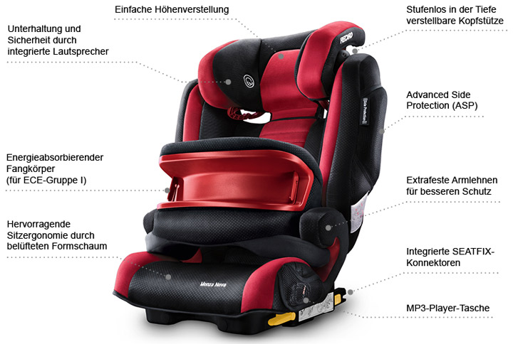 recaro kindersitz monza nova is 9 36 kg isofix baby. Black Bedroom Furniture Sets. Home Design Ideas